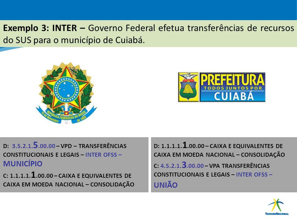 ABOP Slide 17 XI Semana de Administração Orçamentária, Financeira e de Contratações Públicas Exemplo 3: INTER – Governo Federal efetua transferências