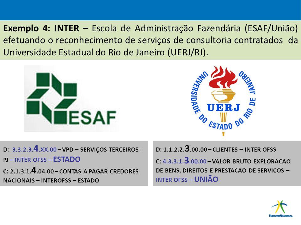 ABOP Slide 18 XI Semana de Administração Orçamentária, Financeira e de Contratações Públicas Exemplo 4: INTER – Escola de Administração Fazendária (ES