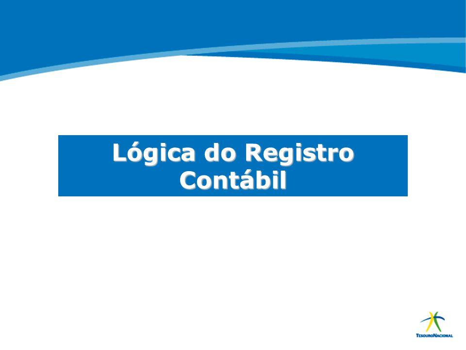 ABOP Slide 19 XI Semana de Administração Orçamentária, Financeira e de Contratações Públicas Lógica do Registro Contábil