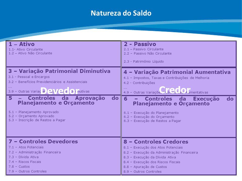 ABOP Slide 20 XI Semana de Administração Orçamentária, Financeira e de Contratações Públicas 7 – Controles Devedores 7.1 – Atos Potenciais 7.2 – Admin