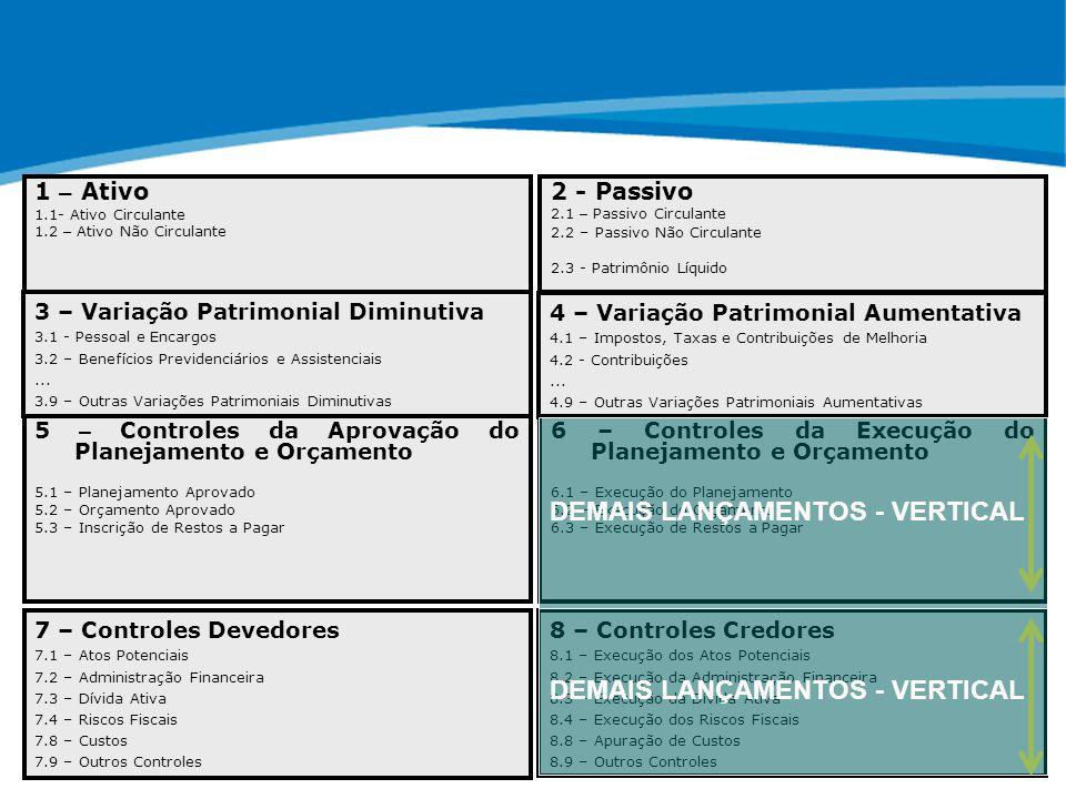 ABOP Slide 28 XI Semana de Administração Orçamentária, Financeira e de Contratações Públicas 7 – Controles Devedores 7.1 – Atos Potenciais 7.2 – Admin