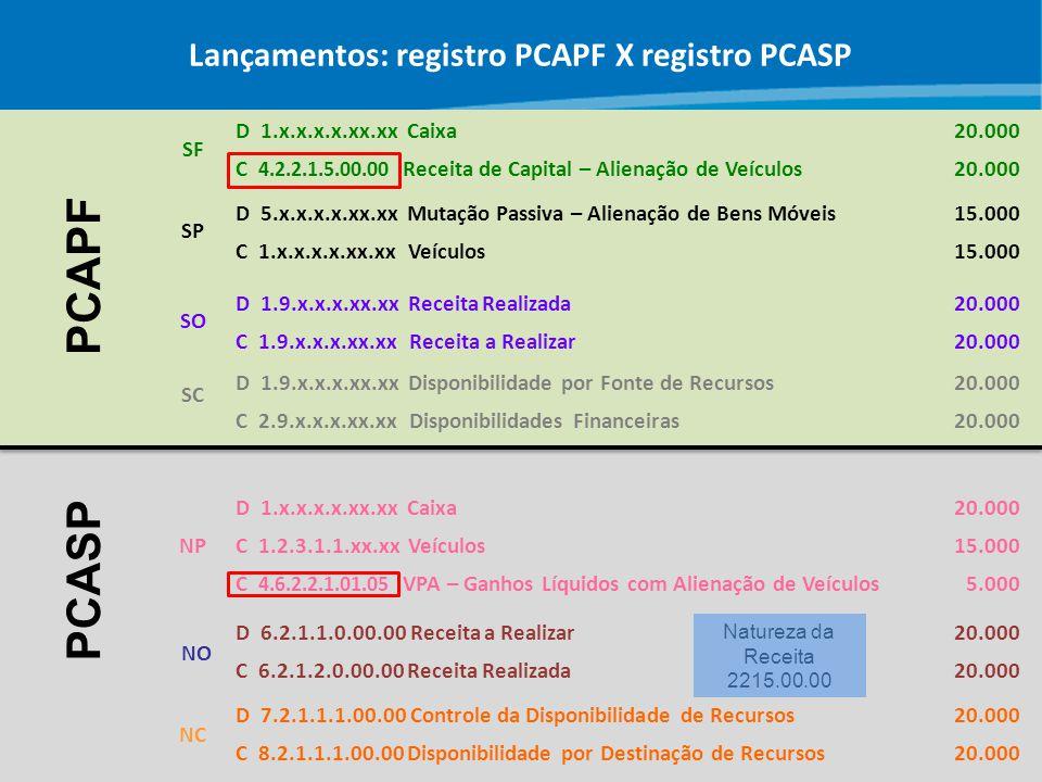 ABOP Slide 29 XI Semana de Administração Orçamentária, Financeira e de Contratações Públicas Lançamentos: registro PCAPF X registro PCASP D 1.x.x.x.x.