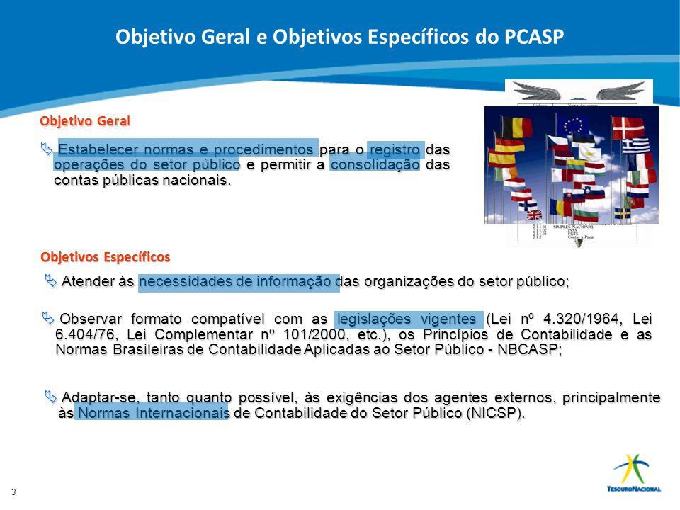 ABOP Slide 3 XI Semana de Administração Orçamentária, Financeira e de Contratações Públicas Objetivos Específicos Objetivo Geral  Estabelecer normas