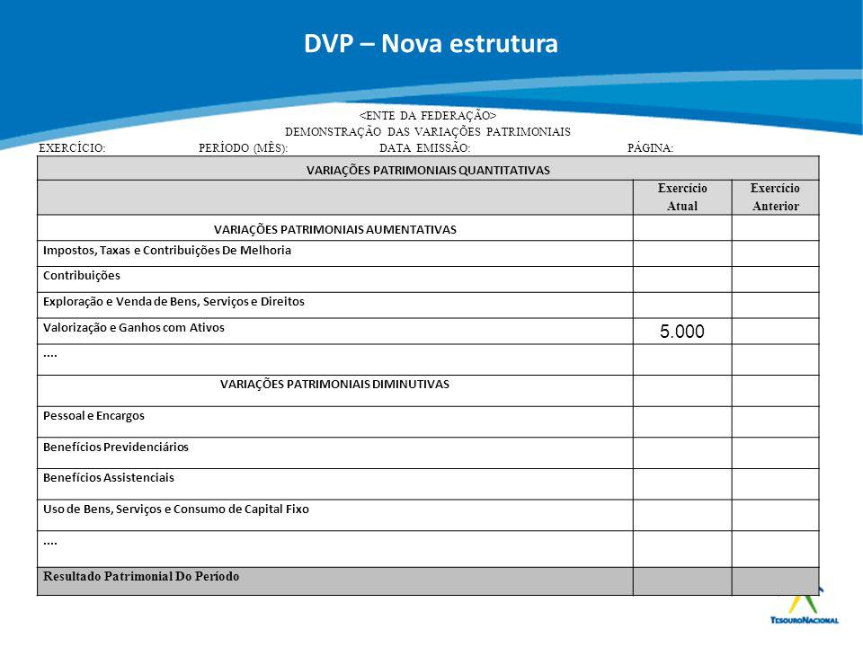 ABOP Slide 31 XI Semana de Administração Orçamentária, Financeira e de Contratações Públicas DVP – Nova estrutura DEMONSTRAÇÃO DAS VARIAÇÕES PATRIMONI