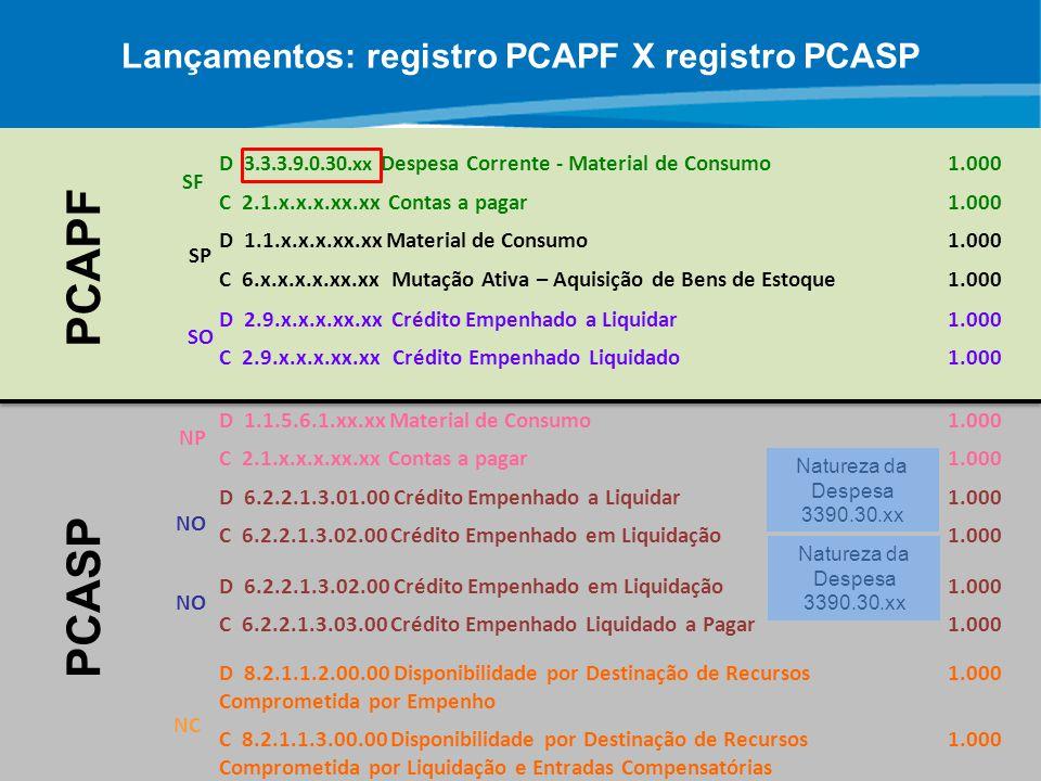 ABOP Slide 32 XI Semana de Administração Orçamentária, Financeira e de Contratações Públicas PCAPF PCASP Lançamentos: registro PCAPF X registro PCASP