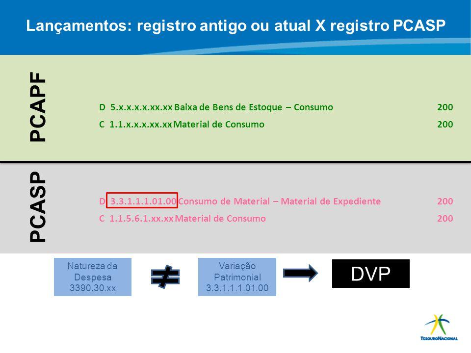 ABOP Slide 33 XI Semana de Administração Orçamentária, Financeira e de Contratações Públicas PCAPF PCASP Lançamentos: registro antigo ou atual X regis