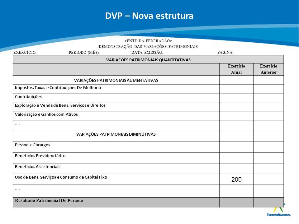 ABOP Slide 35 XI Semana de Administração Orçamentária, Financeira e de Contratações Públicas DVP – Nova estrutura DEMONSTRAÇÃO DAS VARIAÇÕES PATRIMONI
