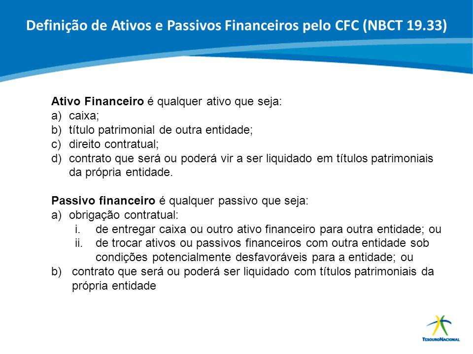 ABOP Slide 37 XI Semana de Administração Orçamentária, Financeira e de Contratações Públicas Definição de Ativos e Passivos Financeiros pelo CFC (NBCT