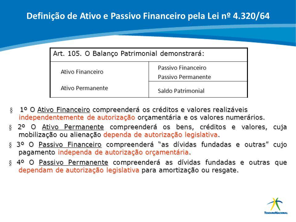 ABOP Slide 38 XI Semana de Administração Orçamentária, Financeira e de Contratações Públicas § 1º O Ativo Financeiro compreenderá os créditos e valore
