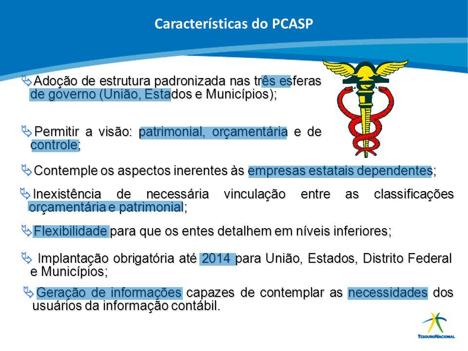 ABOP Slide 135 XI Semana de Administração Orçamentária, Financeira e de Contratações Públicas Encerramento do Exercício de 2014 e Implantação do PCASP Documento Hábil – Aba de Dados Básicos