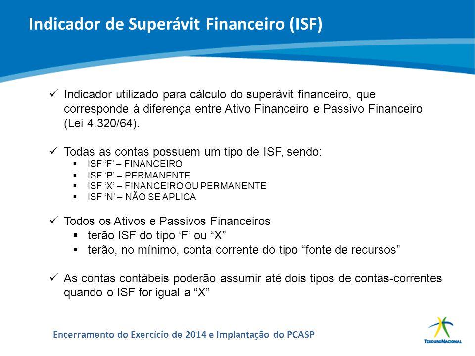 ABOP Slide 41 XI Semana de Administração Orçamentária, Financeira e de Contratações Públicas Encerramento do Exercício de 2014 e Implantação do PCASP