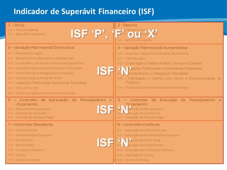 ABOP Slide 42 XI Semana de Administração Orçamentária, Financeira e de Contratações Públicas Encerramento do Exercício de 2014 e Implantação do PCASP
