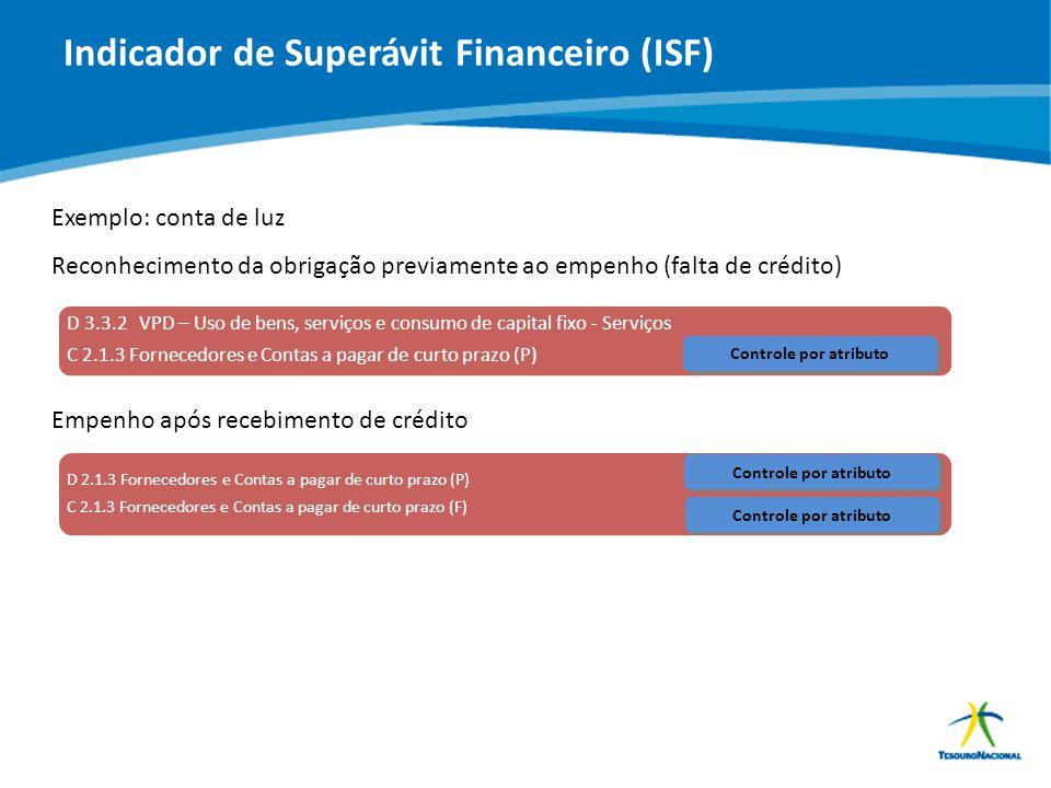 ABOP Slide 43 XI Semana de Administração Orçamentária, Financeira e de Contratações Públicas Exemplo: conta de luz D 3.3.2 VPD – Uso de bens, serviços