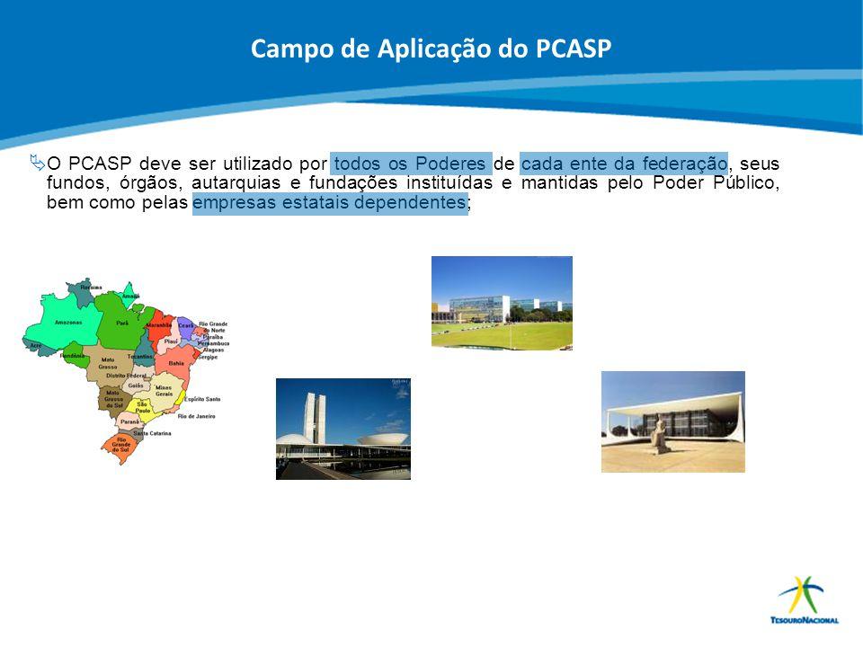 ABOP Slide 5 XI Semana de Administração Orçamentária, Financeira e de Contratações Públicas  O PCASP deve ser utilizado por todos os Poderes de cada