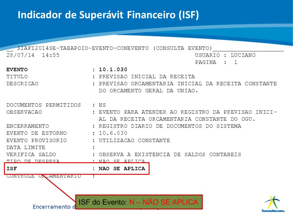 ABOP Slide 50 XI Semana de Administração Orçamentária, Financeira e de Contratações Públicas Encerramento do Exercício de 2014 e Implantação do PCASP