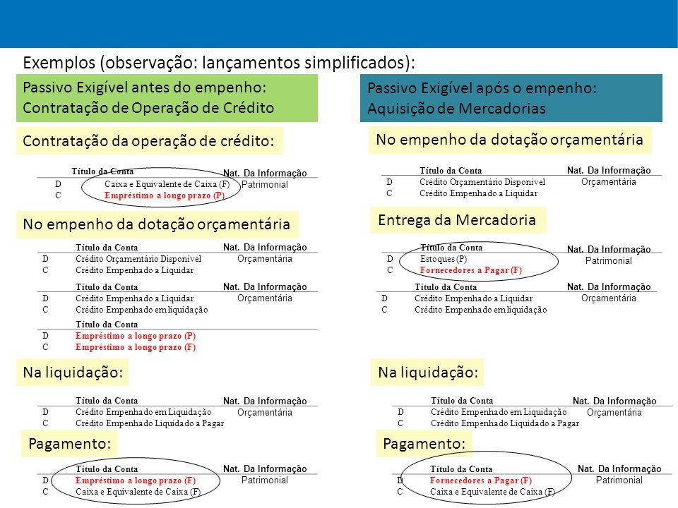 ABOP Slide 57 XI Semana de Administração Orçamentária, Financeira e de Contratações Públicas Exemplos (observação: lançamentos simplificados): Contrat