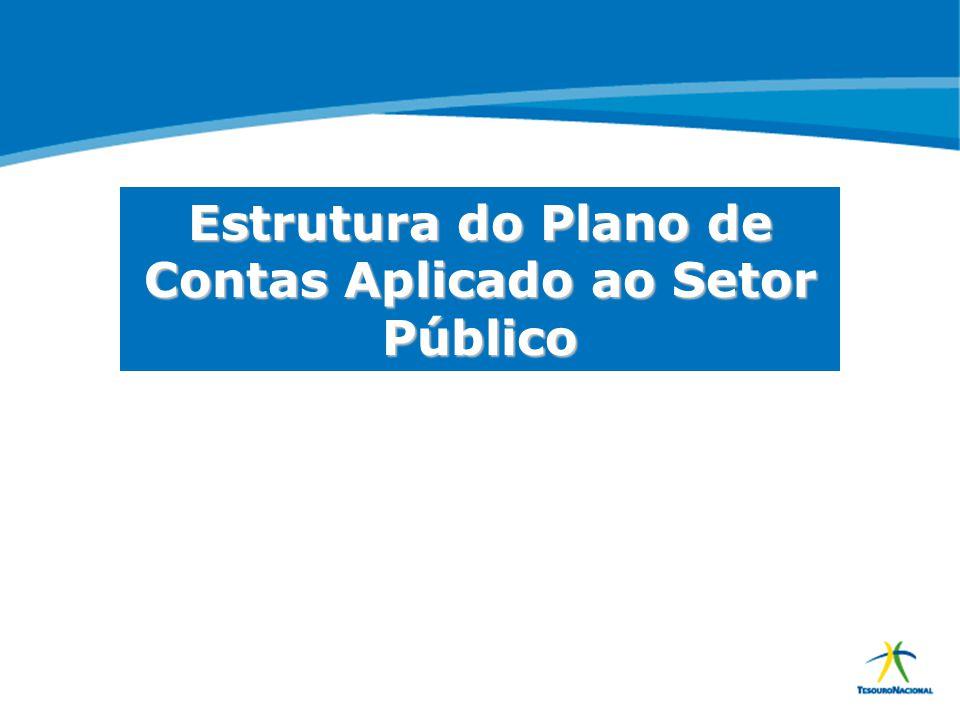 ABOP Slide 6 XI Semana de Administração Orçamentária, Financeira e de Contratações Públicas Estrutura do Plano de Contas Aplicado ao Setor Público