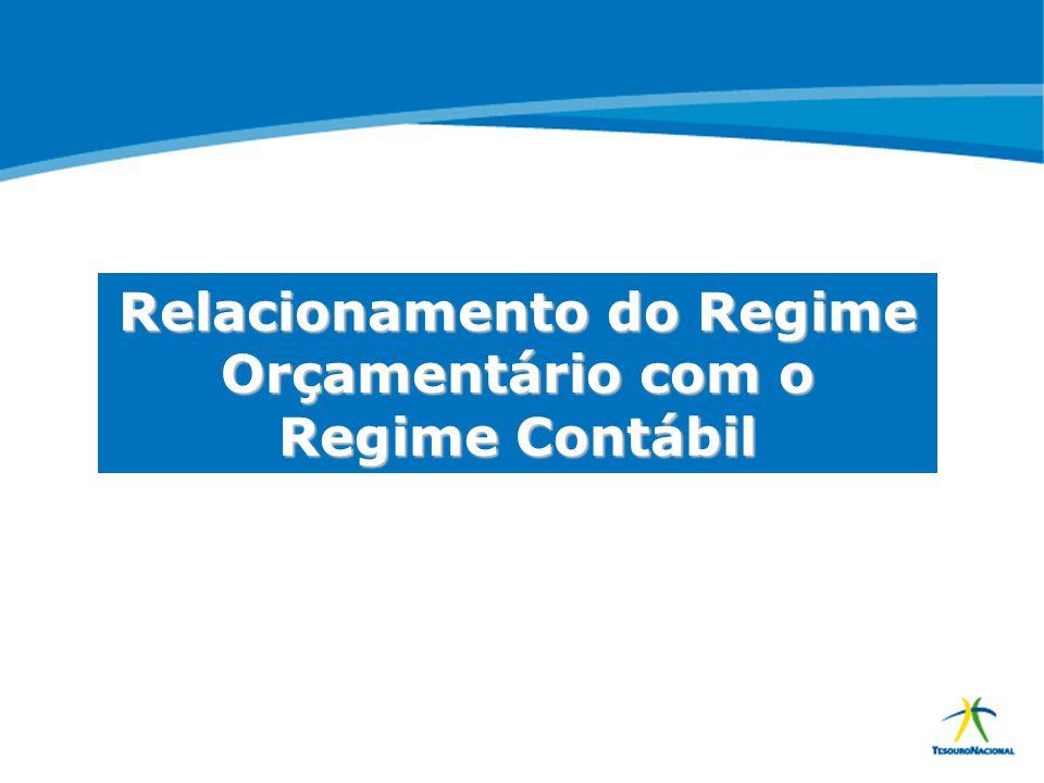 ABOP Slide 67 XI Semana de Administração Orçamentária, Financeira e de Contratações Públicas Relacionamento do Regime Orçamentário com o Regime Contáb