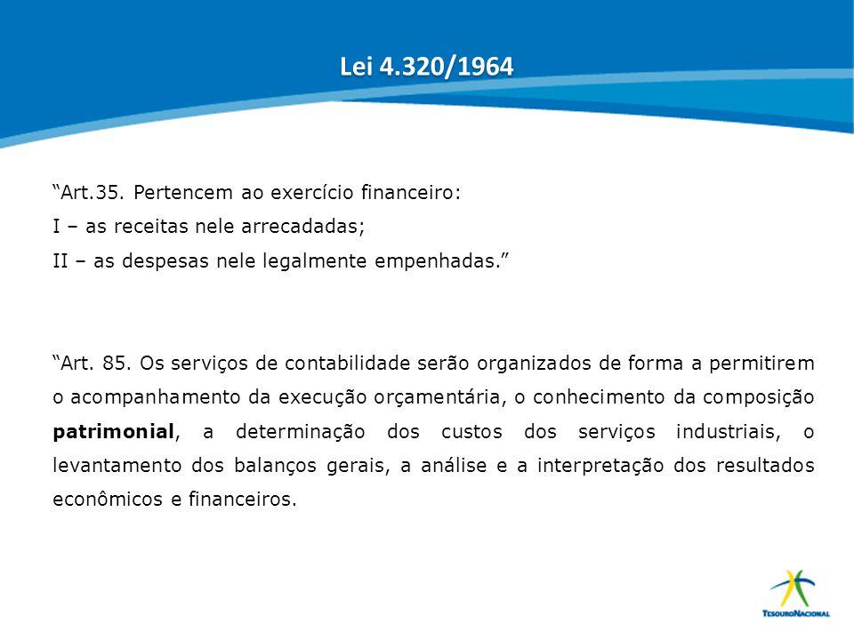 """ABOP Slide 68 XI Semana de Administração Orçamentária, Financeira e de Contratações Públicas """"Art.35. Pertencem ao exercício financeiro: I – as receit"""