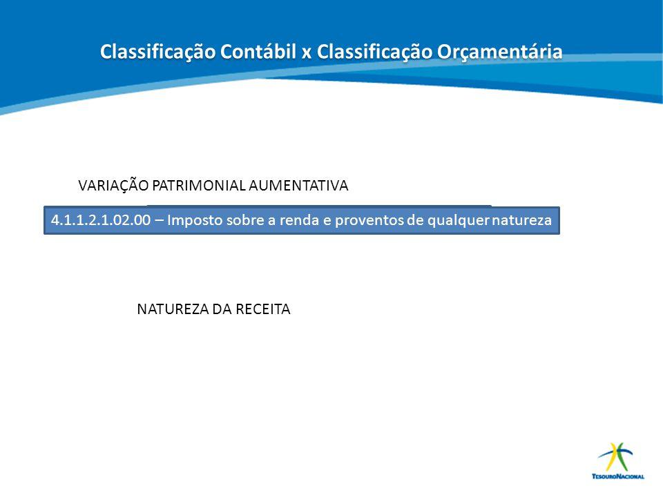 ABOP Slide 71 XI Semana de Administração Orçamentária, Financeira e de Contratações Públicas Classificação Contábil x Classificação Orçamentária 4.1.1