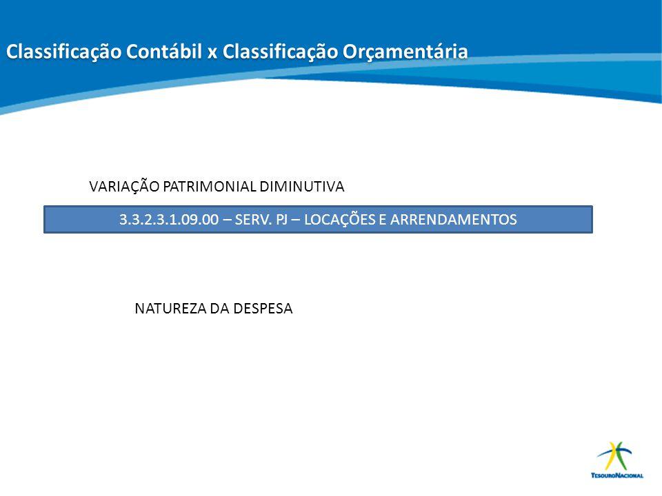 ABOP Slide 72 XI Semana de Administração Orçamentária, Financeira e de Contratações Públicas Classificação Contábil x Classificação Orçamentária 3.3.3