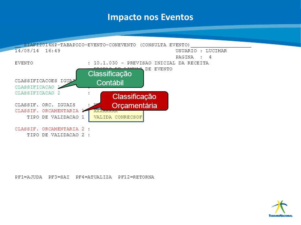 ABOP Slide 79 XI Semana de Administração Orçamentária, Financeira e de Contratações Públicas __ SIAFI2014HP-TABAPOIO-EVENTO-CONEVENTO (CONSULTA EVENTO