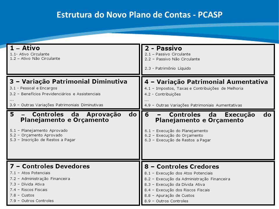 ABOP Slide 9 XI Semana de Administração Orçamentária, Financeira e de Contratações Públicas Estrutura do Novo Plano de Contas - PCASP 7 – Controles Devedores 7.1 – Atos Potenciais 7.2 – Administração Financeira 7.3 – Dívida Ativa 7.4 – Riscos Fiscais 7.5 – Consórcios Públicos 7.8 – Custos 7.9 – Outros Controles 1 – Ativo 1.1 – Ativo Circulante 1.2 – Ativo Não Circulante 2 - Passivo 2.1 – Passivo Circulante 2.2 – Passivo Não Circulante 2.3 - Patrimônio Líquido 3 – Variação Patrimonial Diminutiva 3.1 – Pessoal e Encargos 3.2 – Benefícios Previdenciários e Assistenciais 3.3 – Uso de Bens, Serviços e Consumo de Capital Fixo 3.4 – Variações Patrimoniais Diminutivas Financeiras 3.5 – Transferências e Delegações Concedidas 3.6 – Desvalorização e Perda de Ativos 3.7 – V ariações Patrimoniais Diminutivas Tributárias 3.8 – CMV, CPV e CSP 3.9 – Outras Variações Patrimoniais Diminutivas 4 – Variação Patrimonial Aumentativa 4.1 – Impostos, Taxas e Contribuições de Melhoria 4.2 – Contribuições 4.3 – Exploração e Venda de Bens, Serviços e Direitos 4.4 – Variações Patrimoniais Aumentativas Financeiras 4.5 – Transferências e Delegações Recebidas 4.6 – Valorização e Ganhos com Ativos e Desincorporação de Passivos 4.9 – Outras Variações Patrimoniais Aumentativas 8 – Controles Credores 8.1 – Execução dos Atos Potenciais 8.2 – Execução da Administração Financeira 8.3 – Execução da Dívida Ativa 8.4 – Execução dos Riscos Fiscais 8.5 – Execução dos Consórcios Públicos 8.8 – Apuração de Custos 8.9 – Outros Controles 5 – Controles da Aprovação do Planejamento e Orçamento 5.1 – Planejamento Aprovado 5.2 – Orçamento Aprovado 5.3 – Inscrição de Restos a Pagar 6 – Controles da Execução do Planejamento e Orçamento 6.1 – Execução do Planejamento 6.2 – Execução do Orçamento 6.3 – Execução de Restos a Pagar