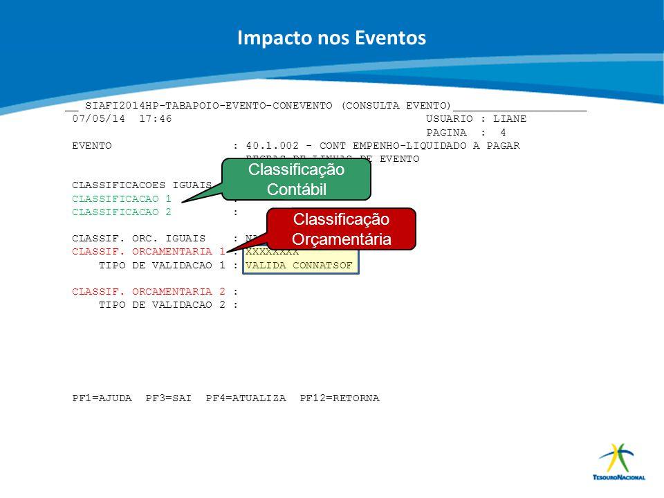 ABOP Slide 80 XI Semana de Administração Orçamentária, Financeira e de Contratações Públicas __ SIAFI2014HP-TABAPOIO-EVENTO-CONEVENTO (CONSULTA EVENTO