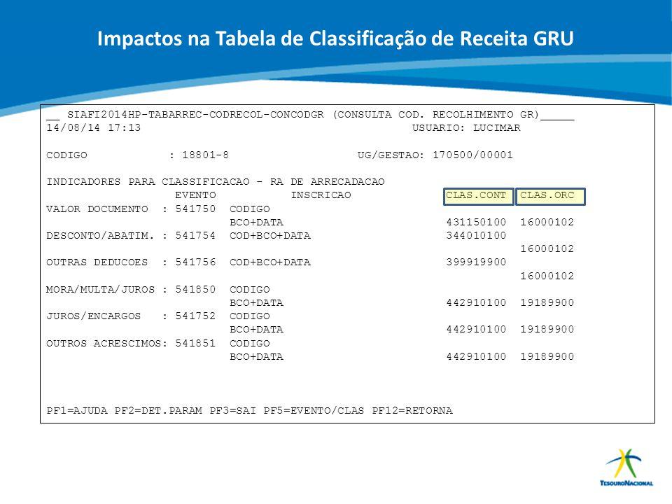 ABOP Slide 85 XI Semana de Administração Orçamentária, Financeira e de Contratações Públicas Impactos na Tabela de Classificação de Receita GRU __ SIA