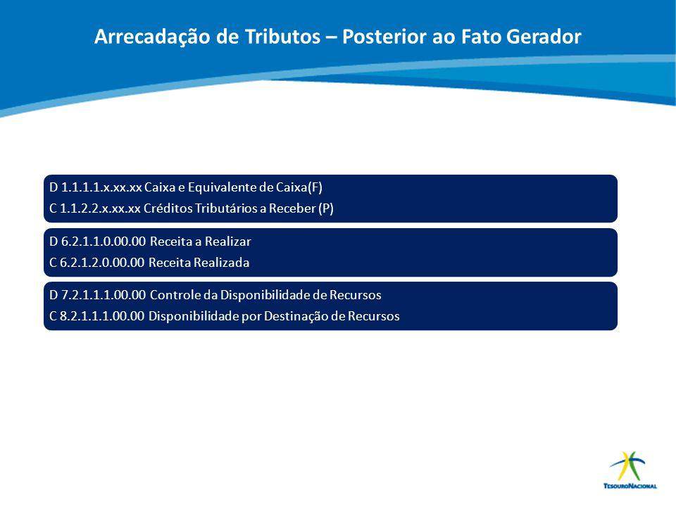 ABOP Slide 90 XI Semana de Administração Orçamentária, Financeira e de Contratações Públicas D 1.1.1.1.x.xx.xx Caixa e Equivalente de Caixa(F) C 1.1.2