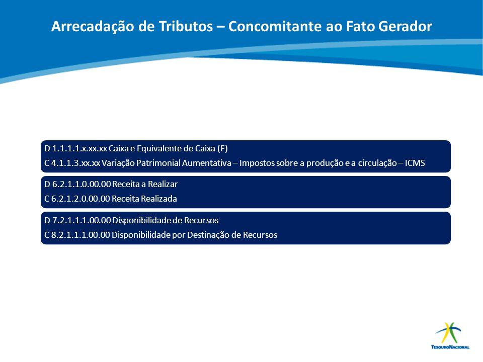 ABOP Slide 92 XI Semana de Administração Orçamentária, Financeira e de Contratações Públicas D 1.1.1.1.x.xx.xx Caixa e Equivalente de Caixa (F) C 4.1.