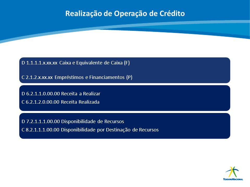 ABOP Slide 94 XI Semana de Administração Orçamentária, Financeira e de Contratações Públicas D 1.1.1.1.x.xx.xx Caixa e Equivalente de Caixa (F) C 2.1.