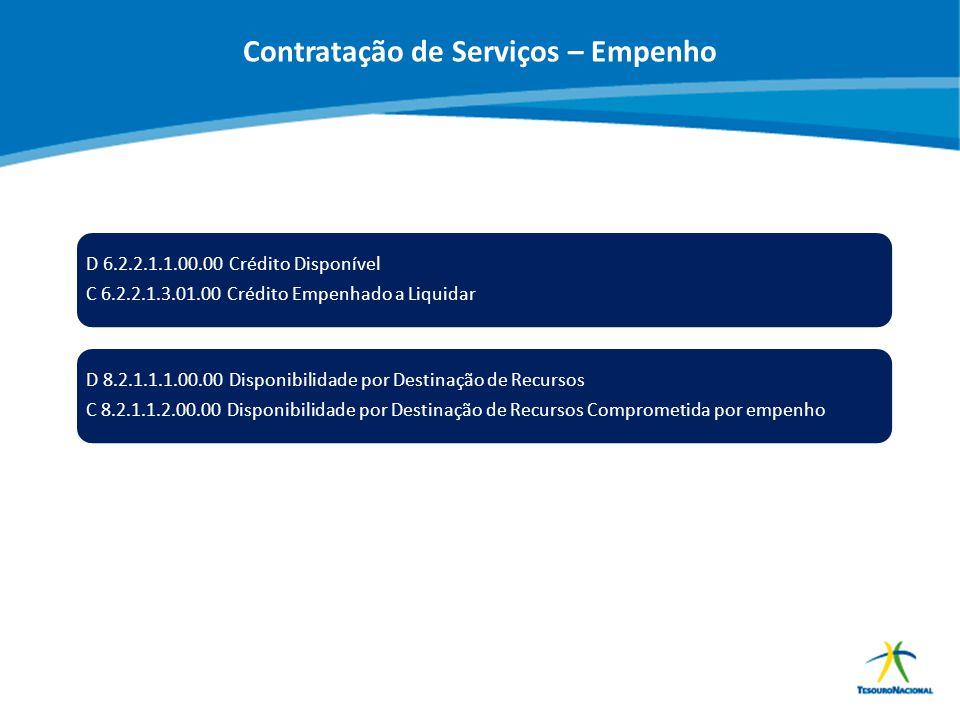 ABOP Slide 97 XI Semana de Administração Orçamentária, Financeira e de Contratações Públicas D 6.2.2.1.1.00.00 Crédito Disponível C 6.2.2.1.3.01.00 Cr