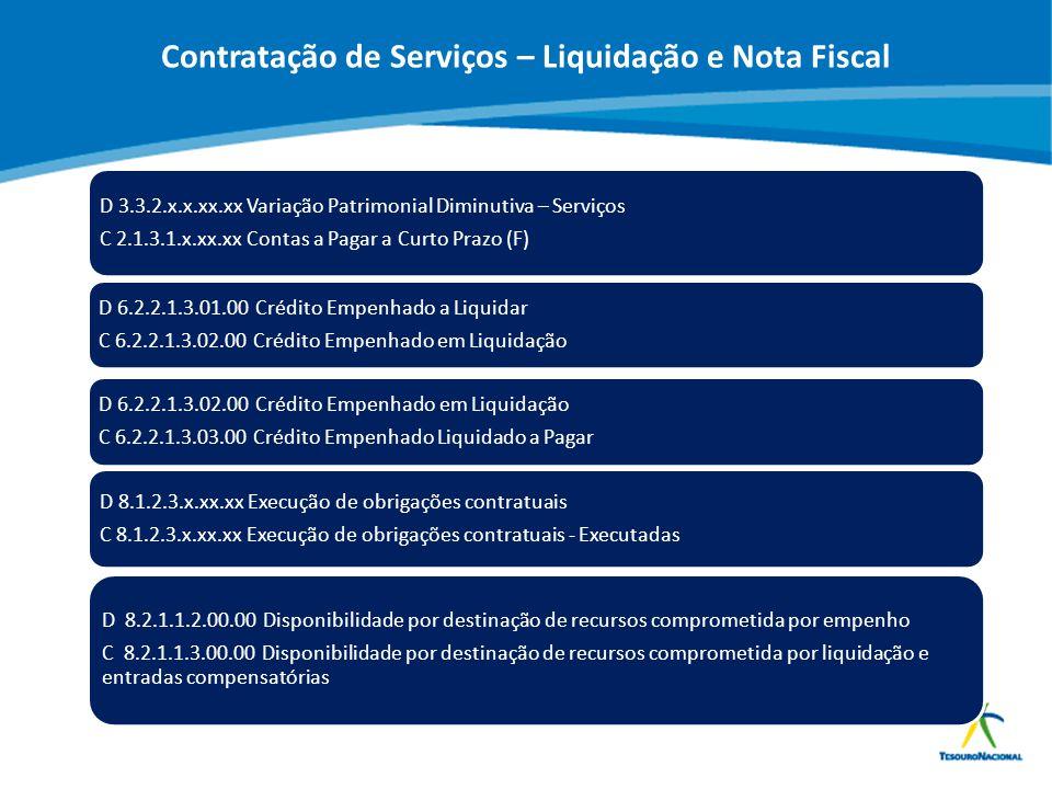 ABOP Slide 99 XI Semana de Administração Orçamentária, Financeira e de Contratações Públicas D 3.3.2.x.x.xx.xx Variação Patrimonial Diminutiva – Servi