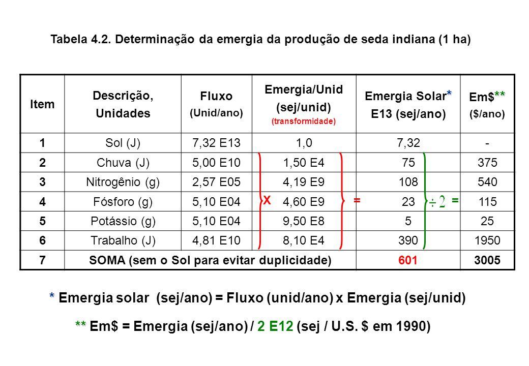 Figura 4.7.