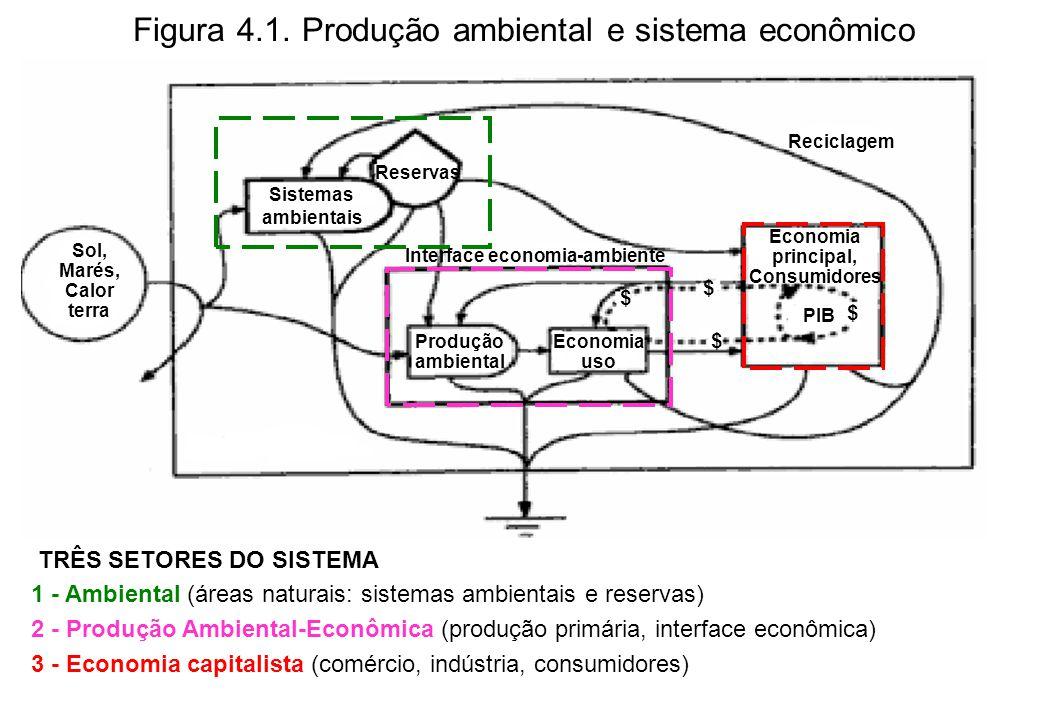 Figura 3.1.