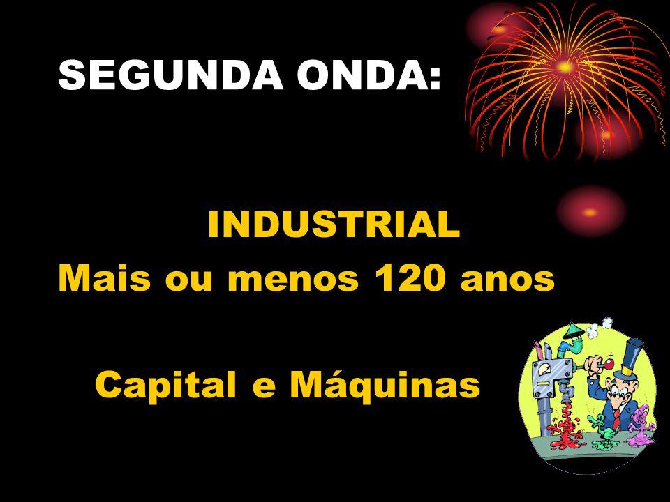 SEGUNDA ONDA: INDUSTRIAL Mais ou menos 120 anos Capital e Máquinas