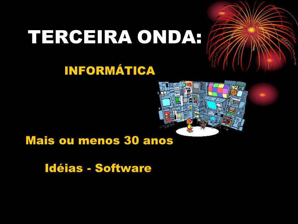 TERCEIRA ONDA: INFORMÁTICA Mais ou menos 30 anos Idéias - Software