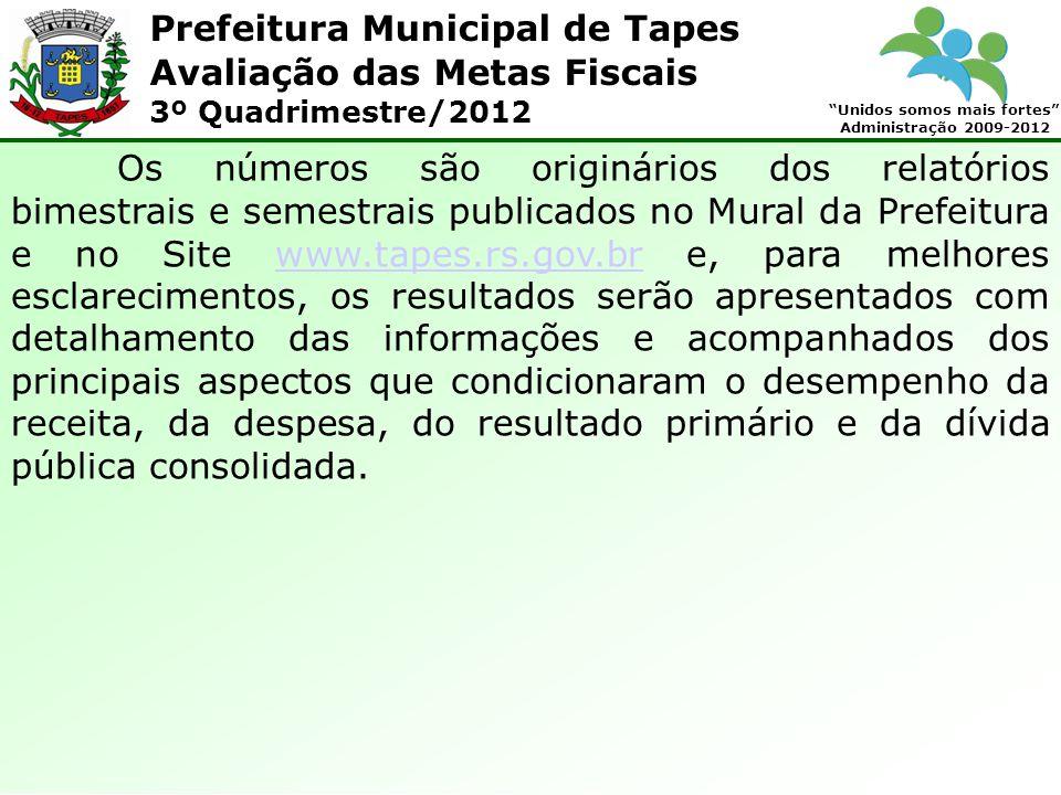 Prefeitura Municipal de Tapes Unidos somos mais fortes Administração 2009-2012 Avaliação das Metas Fiscais 3º Quadrimestre/2012 1.