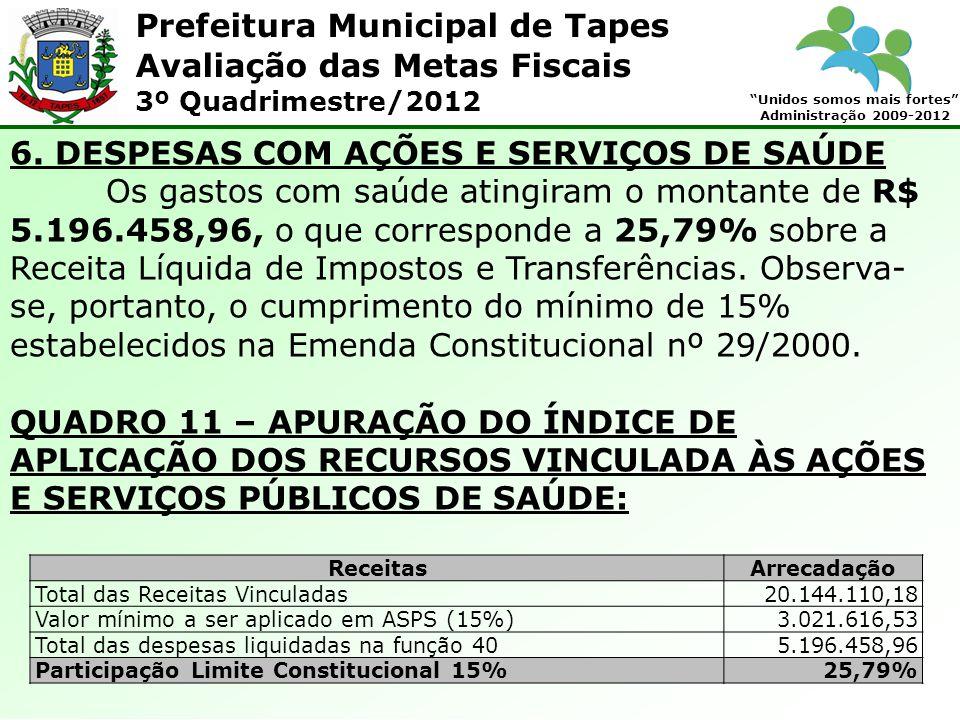 Prefeitura Municipal de Tapes Unidos somos mais fortes Administração 2009-2012 Avaliação das Metas Fiscais 3º Quadrimestre/2012 6.