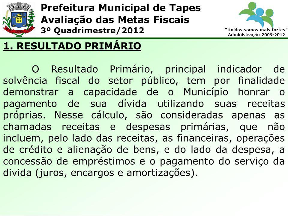 Prefeitura Municipal de Tapes Unidos somos mais fortes Administração 2009-2012 Avaliação das Metas Fiscais 3º Quadrimestre/2012 9.