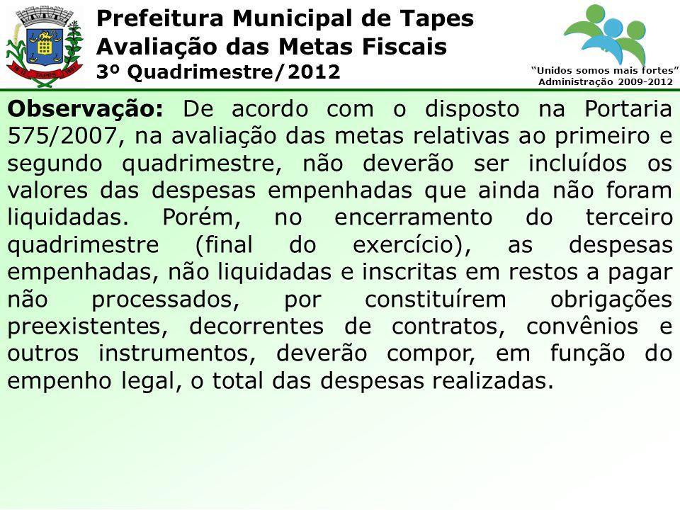 Prefeitura Municipal de Tapes Unidos somos mais fortes Administração 2009-2012 Avaliação das Metas Fiscais 3º Quadrimestre/2012 2.