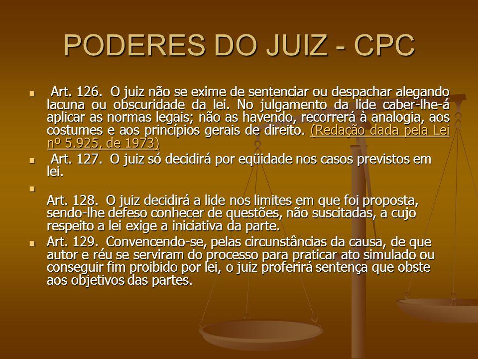 PODERES DO JUIZ - CPC Art.130.