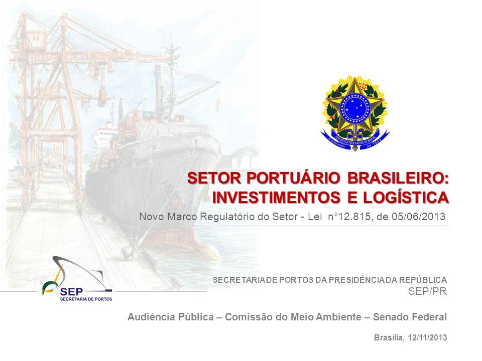 SECRETARIA DE PORTOS DA PRESIDÊNCIA DA REPÚBLICA SEP/PR SETOR PORTUÁRIO BRASILEIRO: INVESTIMENTOS E LOGÍSTICA Novo Marco Regulatório do Setor - Lei n°