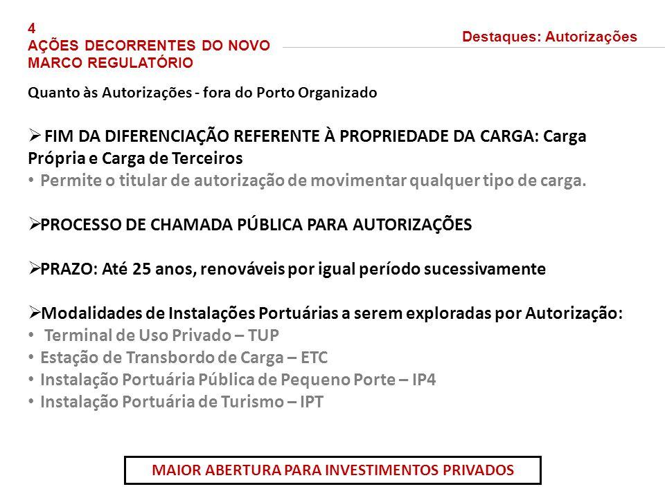 Quanto às Autorizações - fora do Porto Organizado  FIM DA DIFERENCIAÇÃO REFERENTE À PROPRIEDADE DA CARGA: Carga Própria e Carga de Terceiros Permite