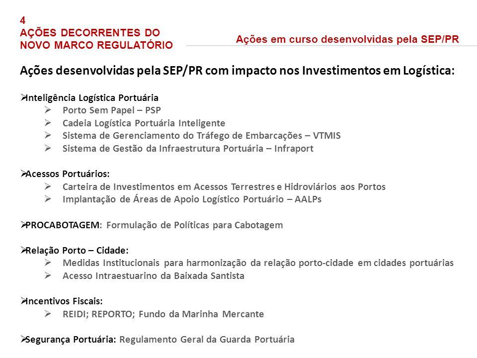 4 AÇÕES DECORRENTES DO NOVO MARCO REGULATÓRIO Ações desenvolvidas pela SEP/PR com impacto nos Investimentos em Logística:  Inteligência Logística Por