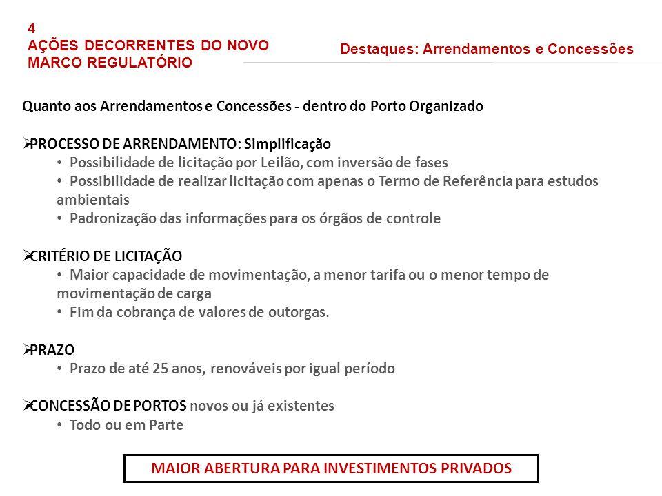 Quanto aos Arrendamentos e Concessões - dentro do Porto Organizado  PROCESSO DE ARRENDAMENTO: Simplificação Possibilidade de licitação por Leilão, co