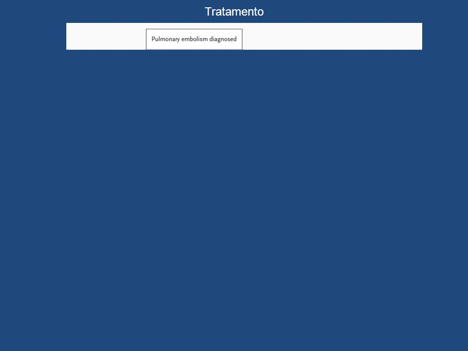 Tapson VF, N Engl J Med 2008; 358:1037-52 Tratamento