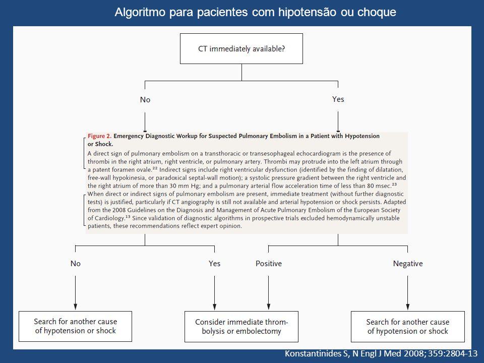 Konstantinides S, N Engl J Med 2008; 359:2804-13 Algoritmo para pacientes com hipotensão ou choque