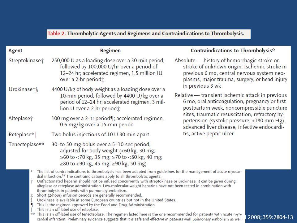 Konstantinides S, N Engl J Med 2008; 359:2804-13